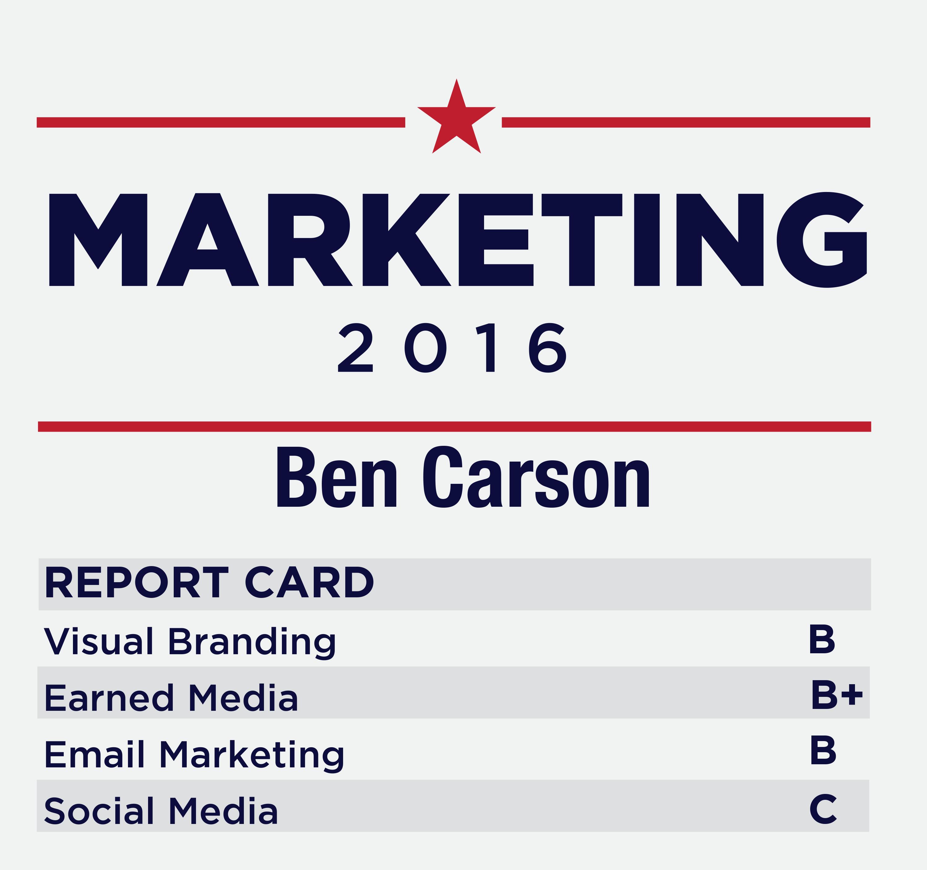 marketing2016_carson