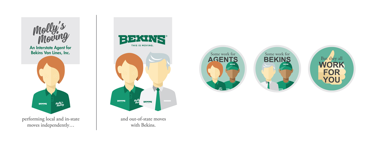 Bekins Infographic Sample