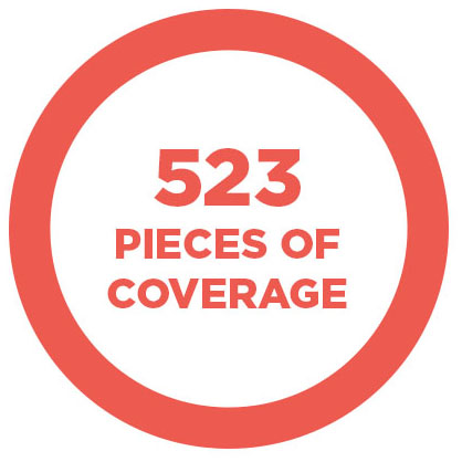 523 pieces of coverage