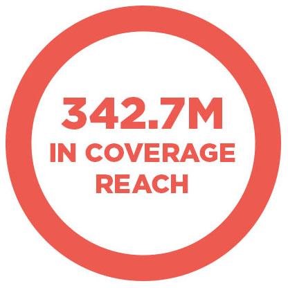 342.7M in coverage reach