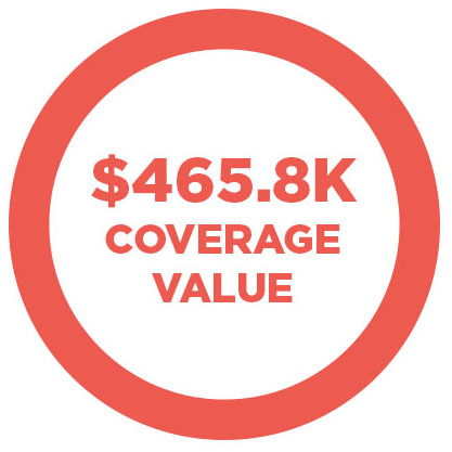 $465.8k in coverage value